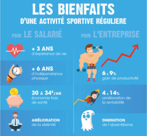 infographie-02-300x278